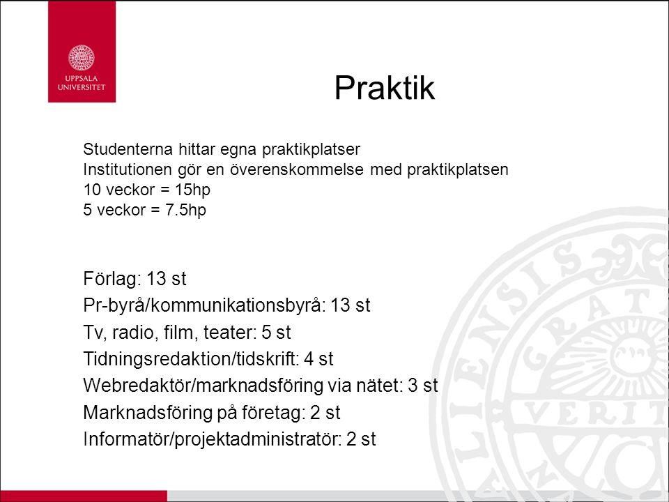 Praktik Förlag: 13 st Pr-byrå/kommunikationsbyrå: 13 st