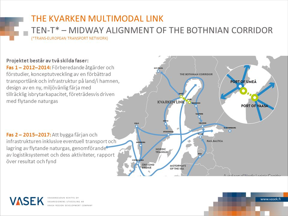The kvarken multimodal link TEN-T