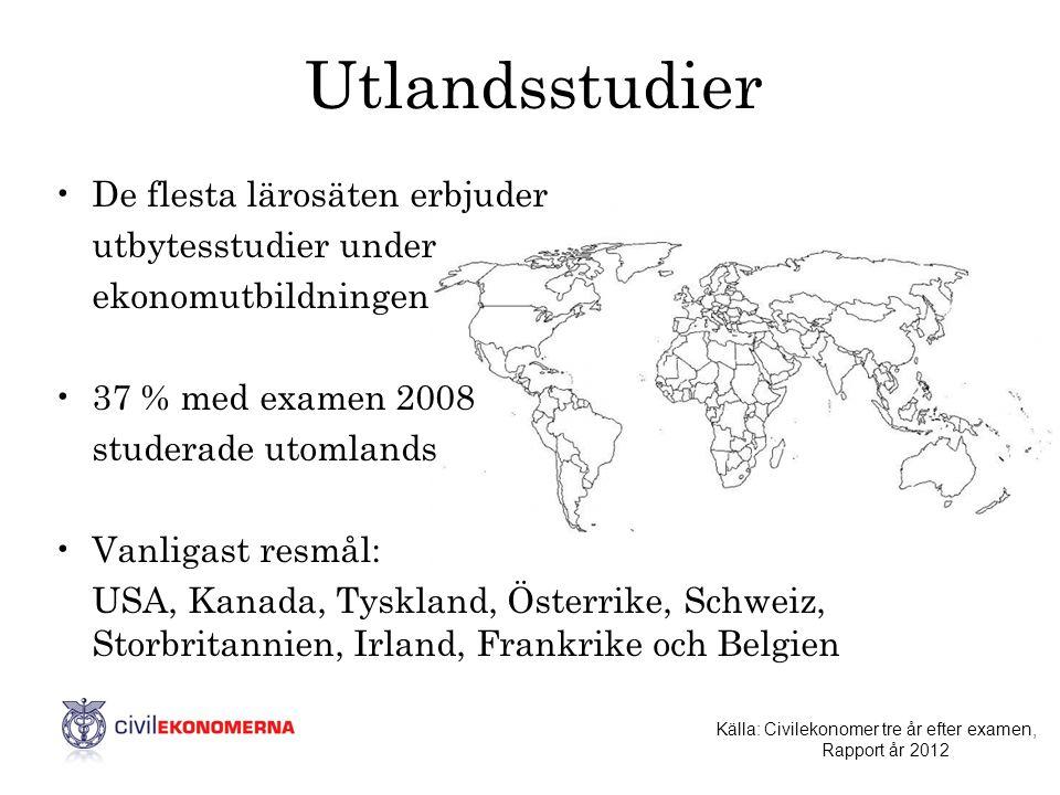 Utlandsstudier De flesta lärosäten erbjuder utbytesstudier under