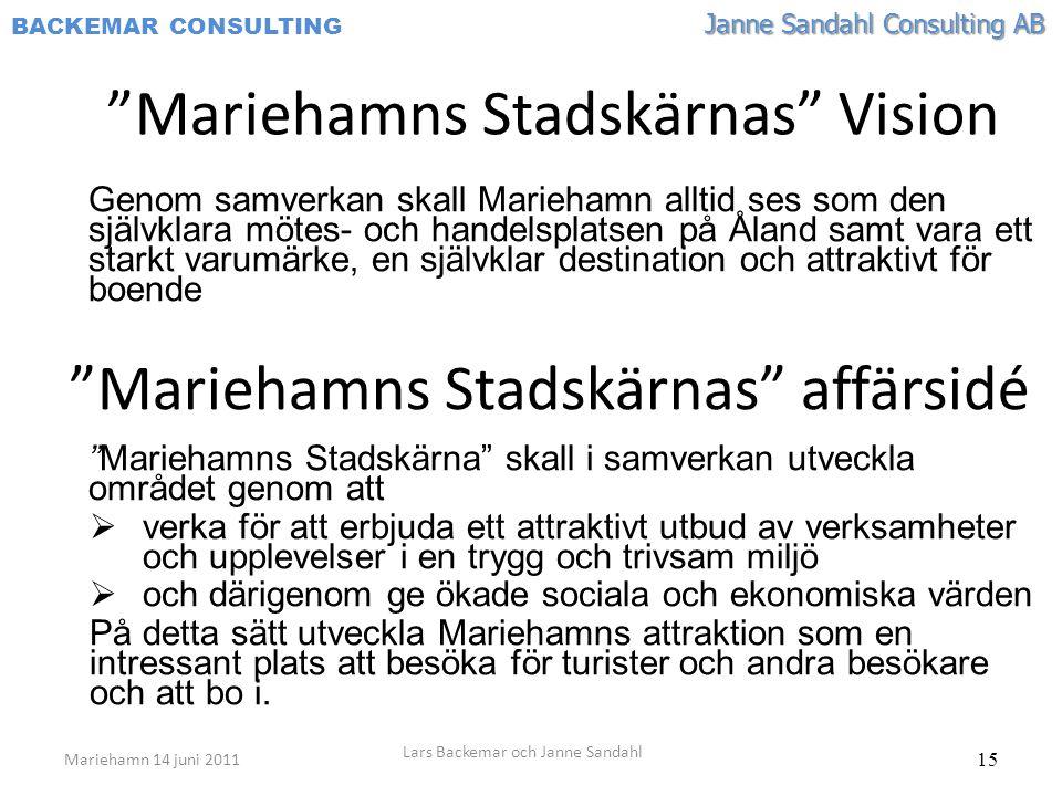 Mariehamns Stadskärnas Vision