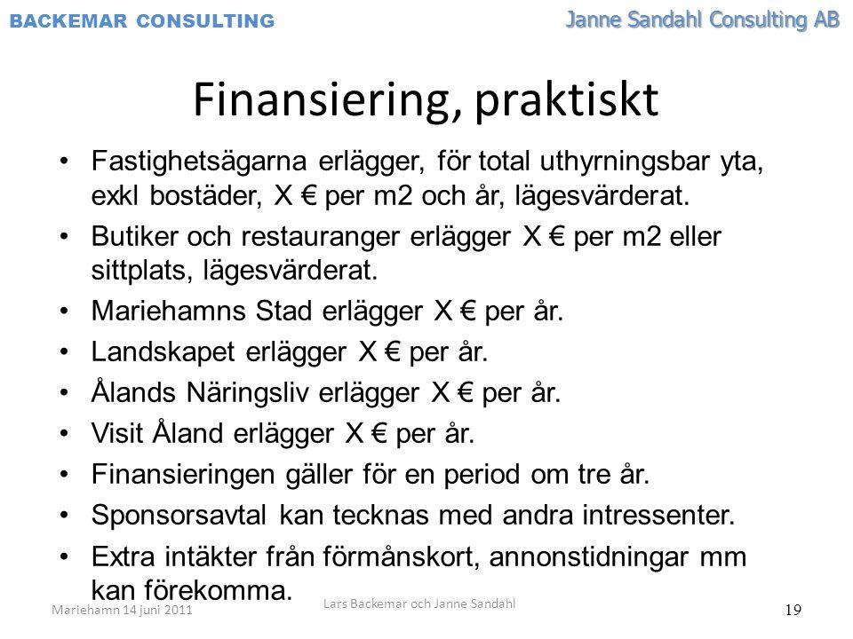 Finansiering, praktiskt