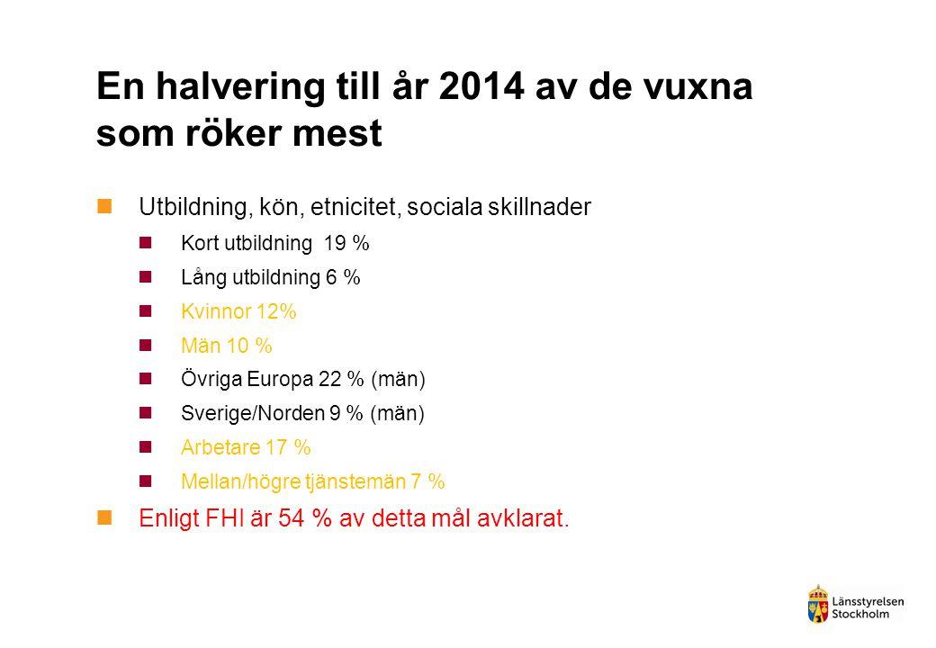 En halvering till år 2014 av de vuxna som röker mest