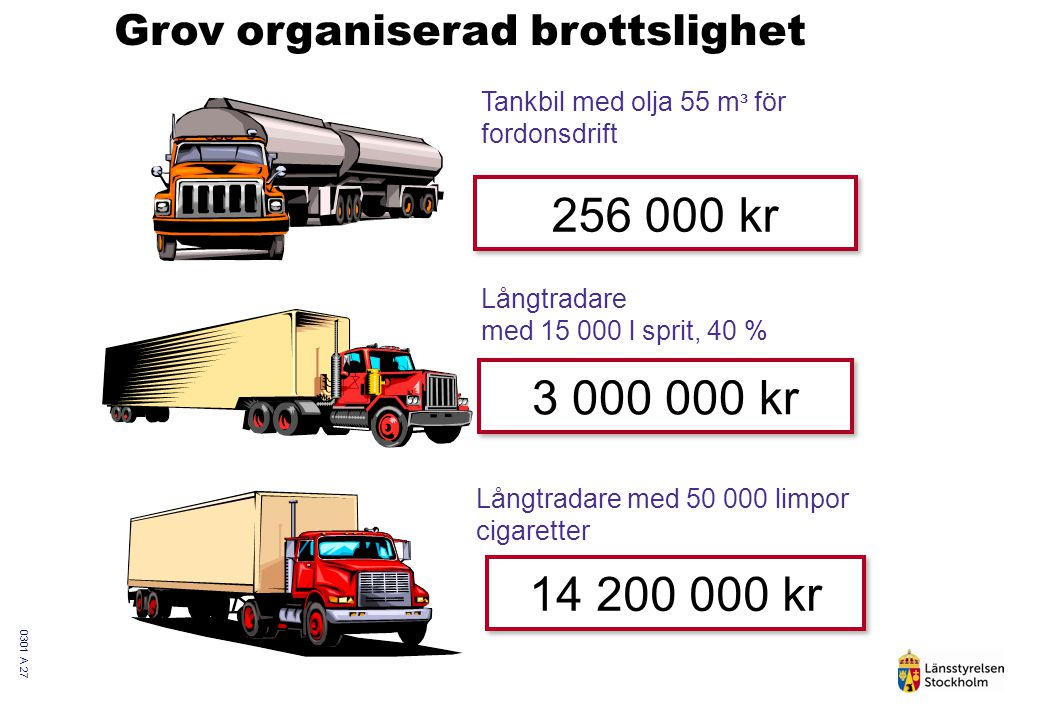 256 000 kr 3 000 000 kr 14 200 000 kr Grov organiserad brottslighet