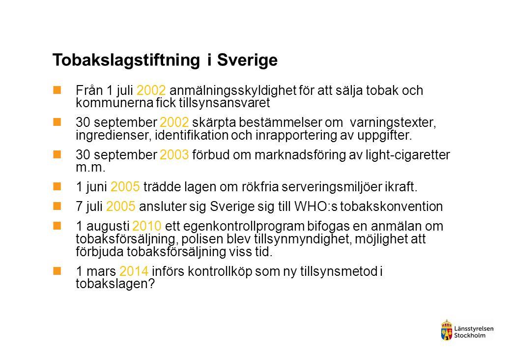Tobakslagstiftning i Sverige