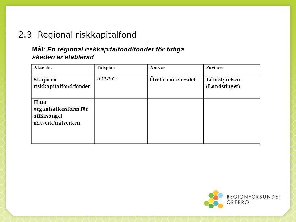 2.3 Regional riskkapitalfond