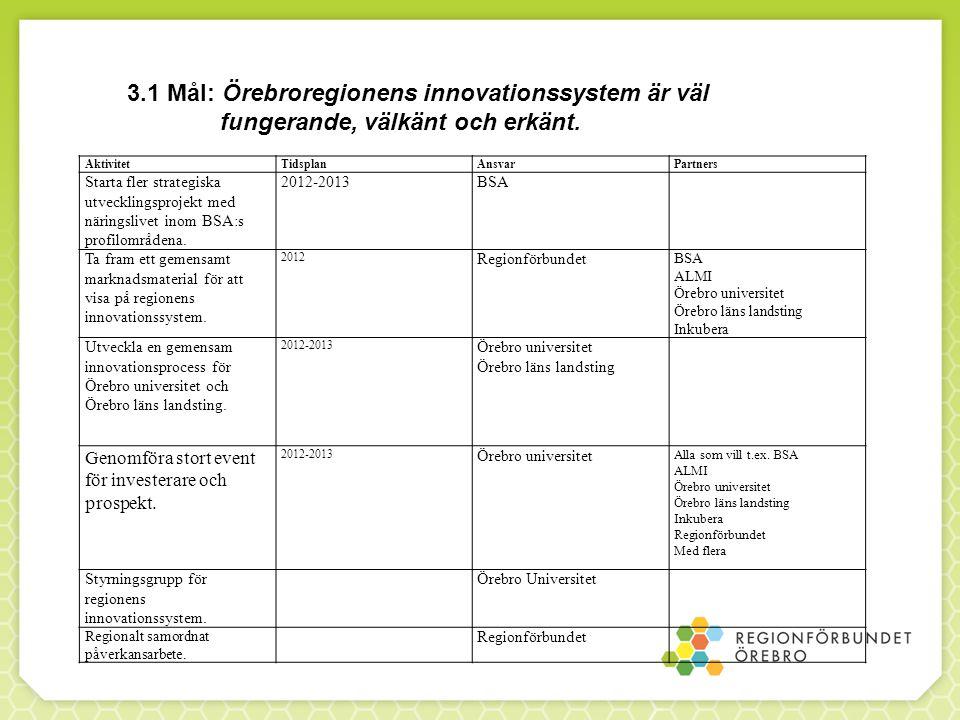 3.1 Mål: Örebroregionens innovationssystem är väl