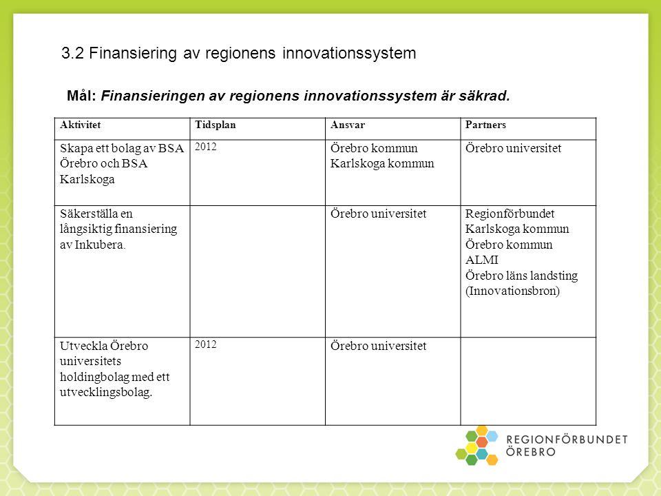 3.2 Finansiering av regionens innovationssystem