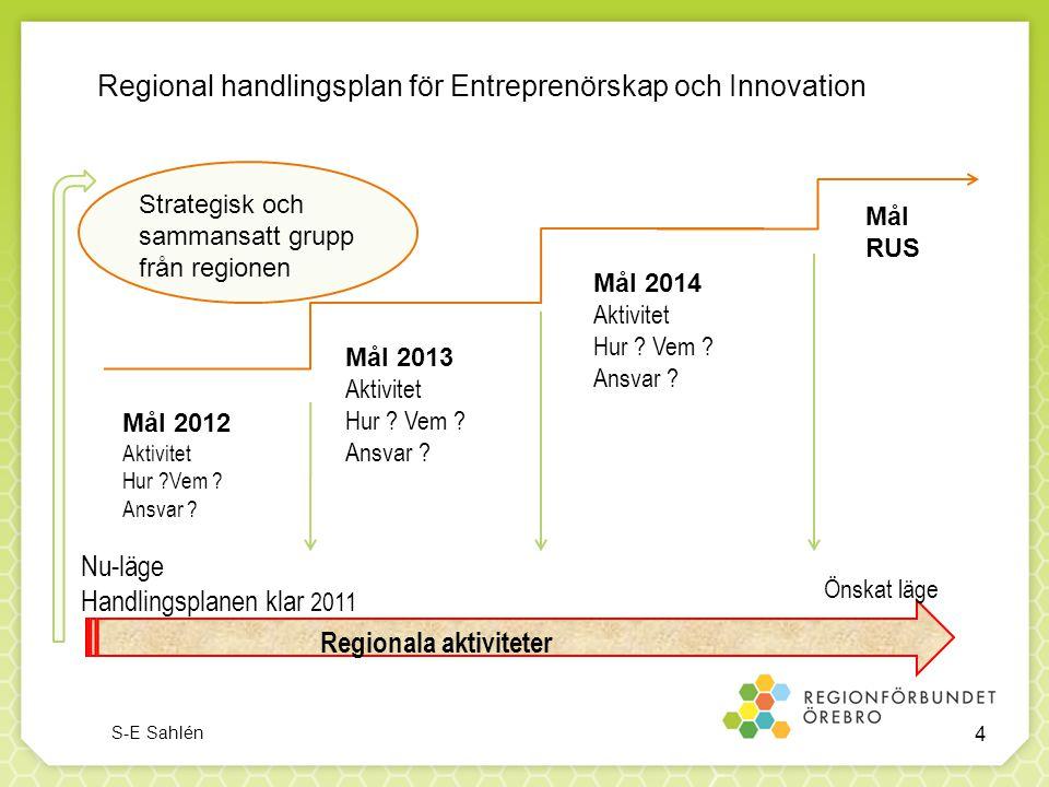 Regional handlingsplan för Entreprenörskap och Innovation