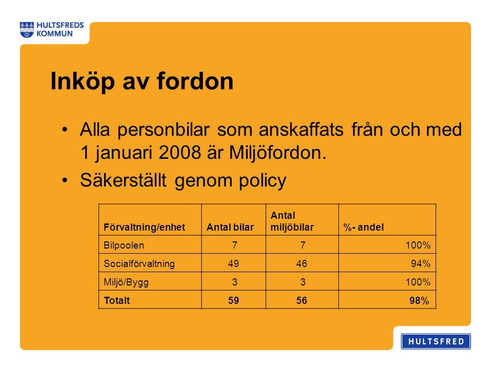 Inköp av fordon Alla personbilar som anskaffats från och med 1 januari 2008 är Miljöfordon. Säkerställt genom policy.