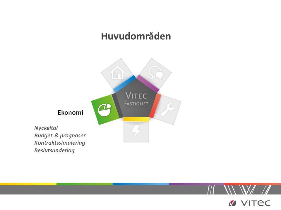 Huvudområden Ekonomi Nyckeltal Budget & prognoser Kontraktssimulering