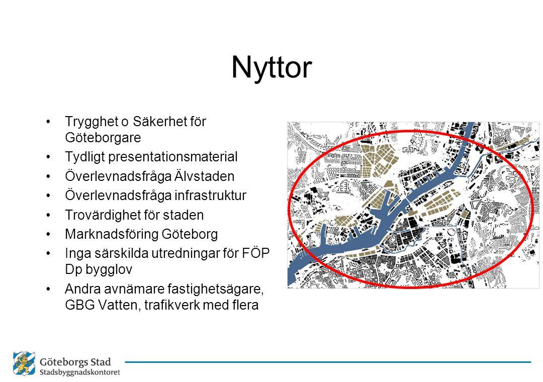 Nyttor Trygghet o Säkerhet för Göteborgare