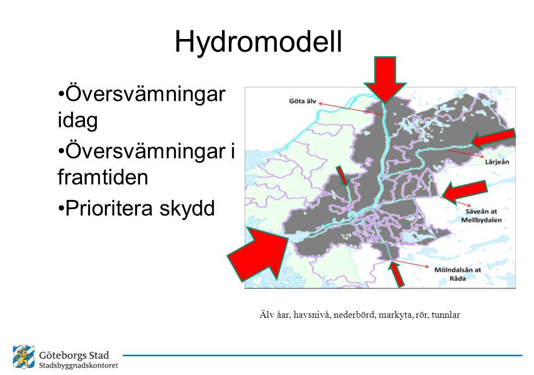 Översvämningar idag Översvämningar i framtiden Prioritera skydd