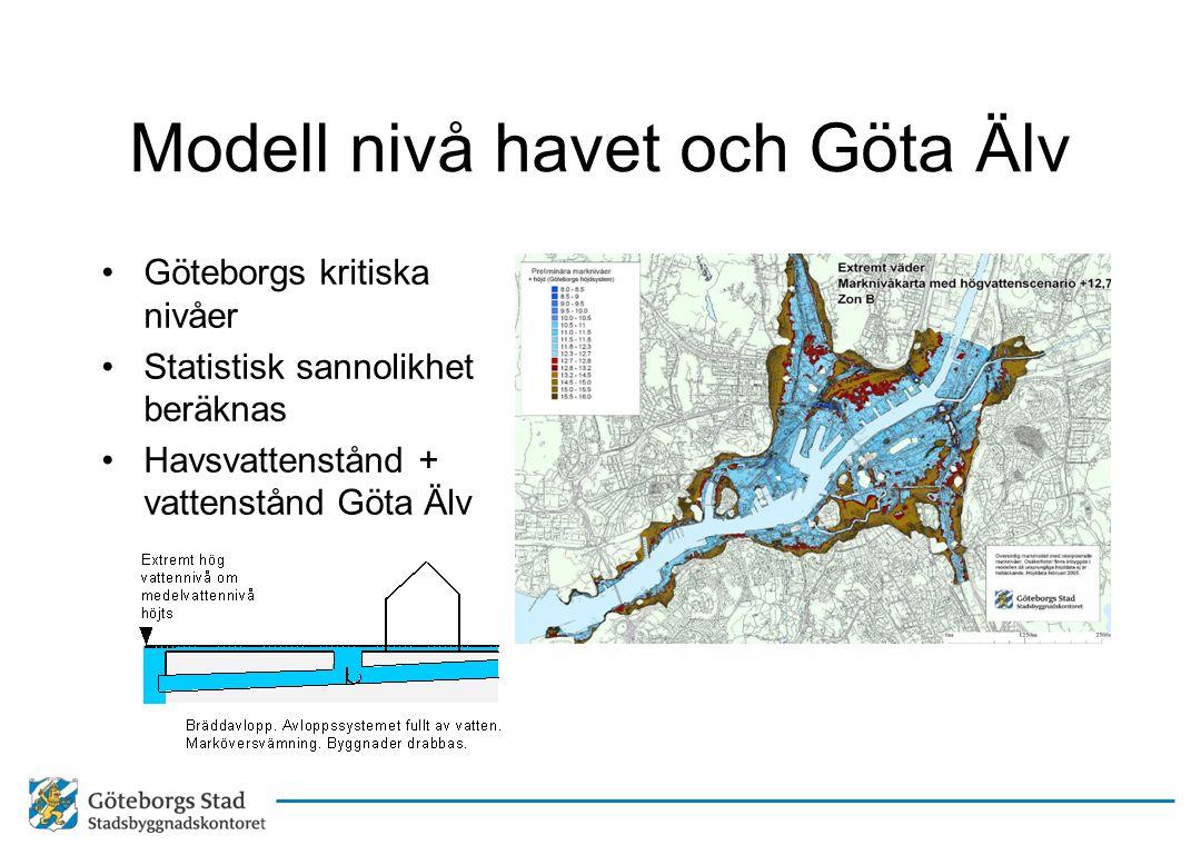 Modell nivå havet och Göta Älv