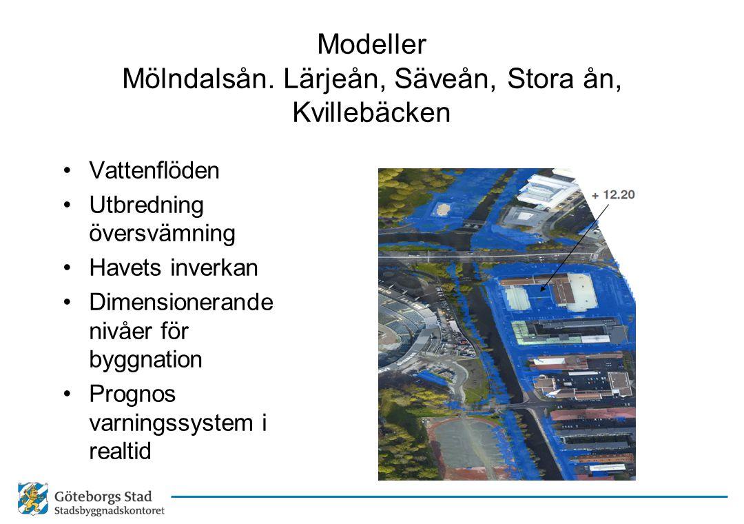 Modeller Mölndalsån. Lärjeån, Säveån, Stora ån, Kvillebäcken