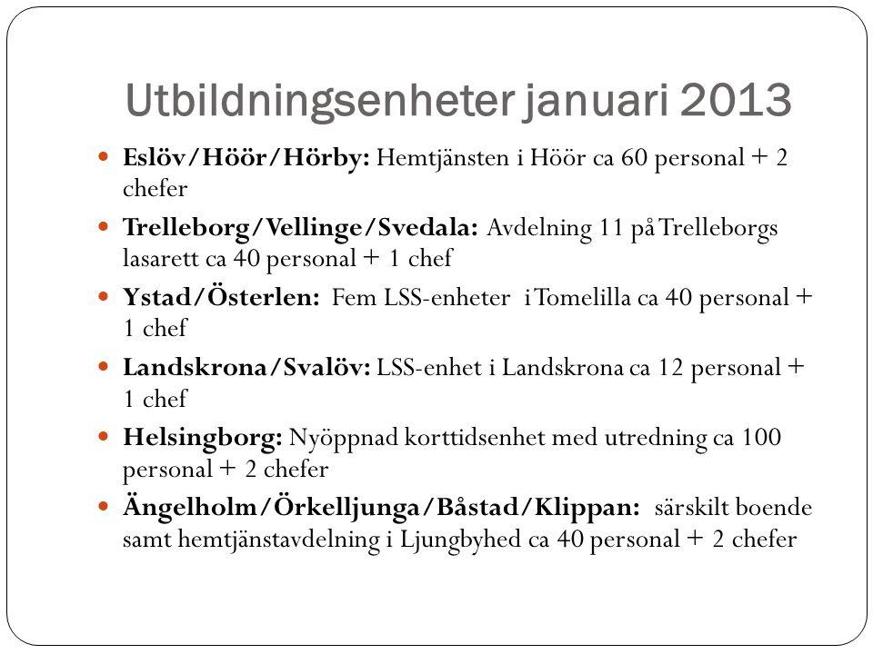 Utbildningsenheter januari 2013