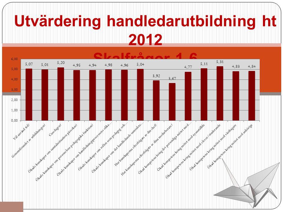 Utvärdering handledarutbildning ht 2012