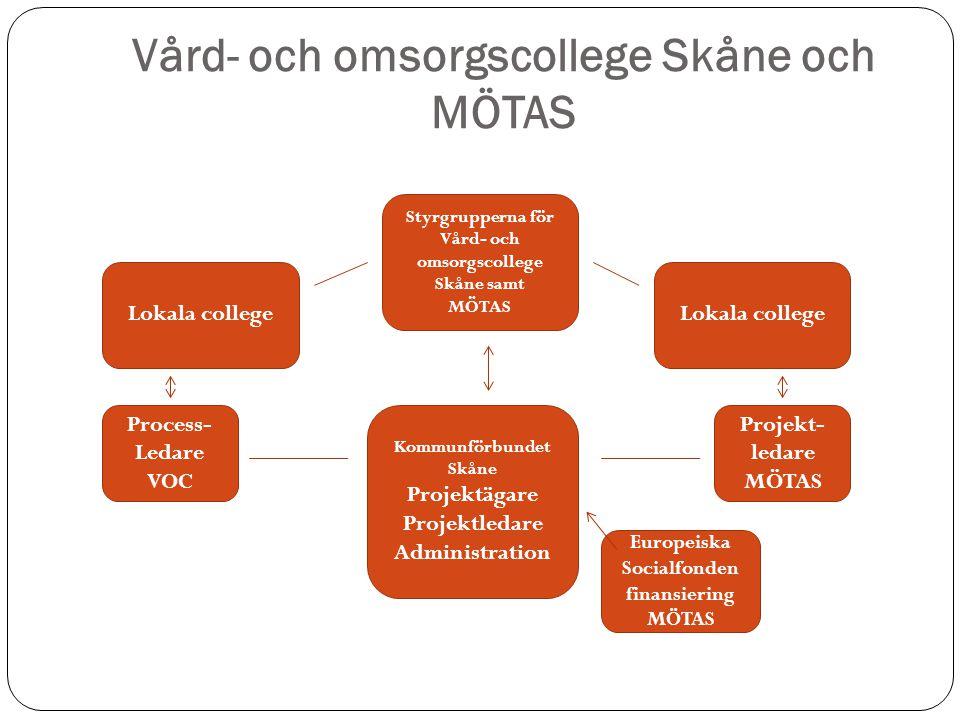 Vård- och omsorgscollege Skåne och MÖTAS