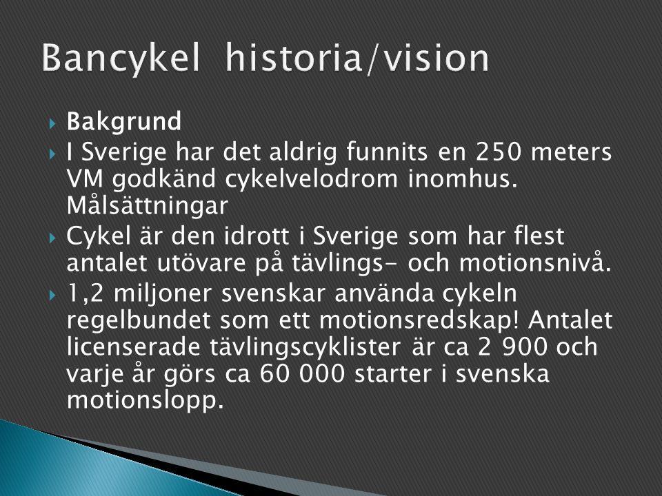 Bancykel historia/vision