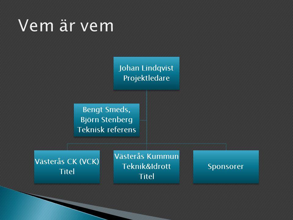 Vem är vem Johan Lindqvist Projektledare