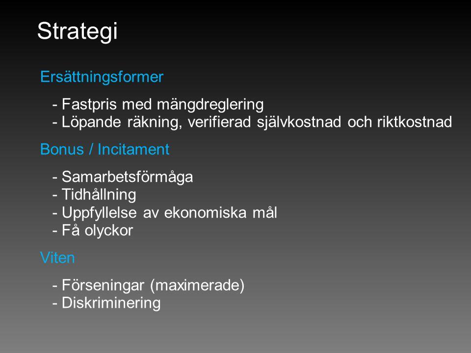 Strategi Ersättningsformer