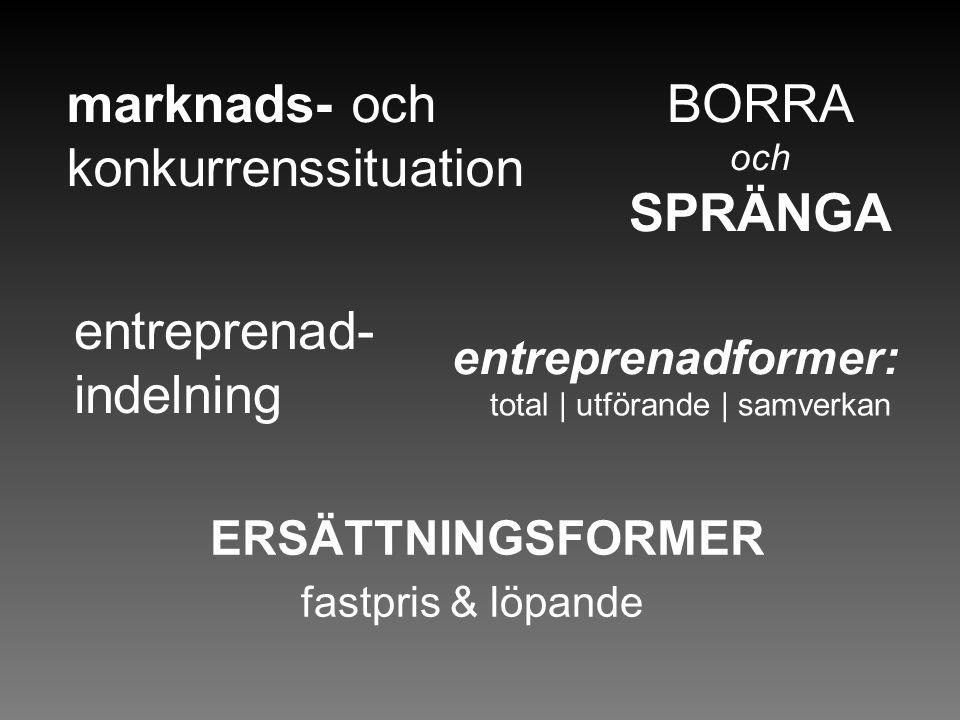 marknads- och konkurrenssituation BORRA och SPRÄNGA