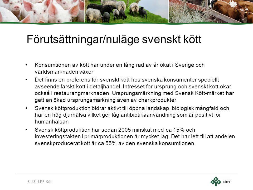 Förutsättningar/nuläge svenskt kött