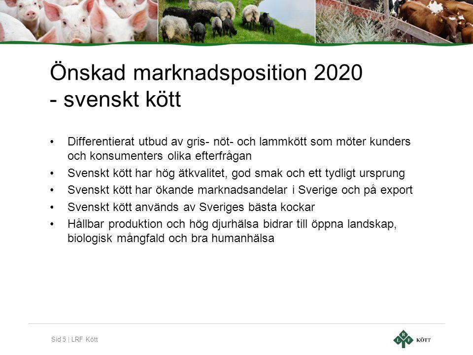 Önskad marknadsposition 2020 - svenskt kött