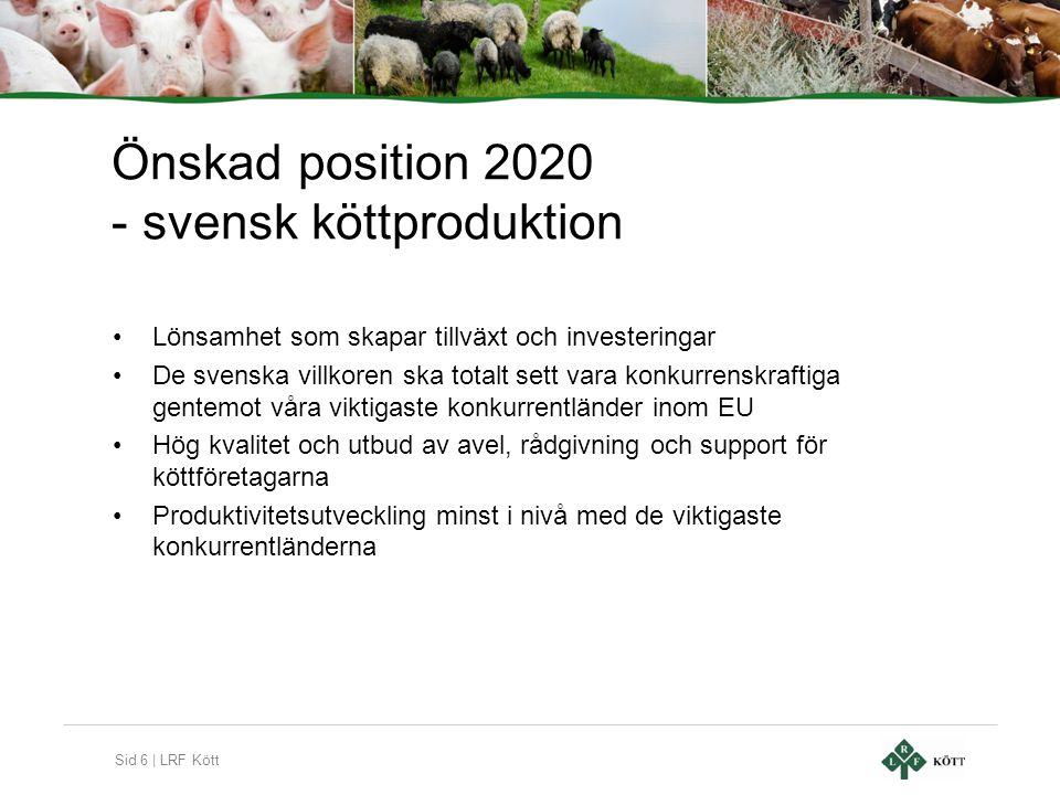 Önskad position 2020 - svensk köttproduktion