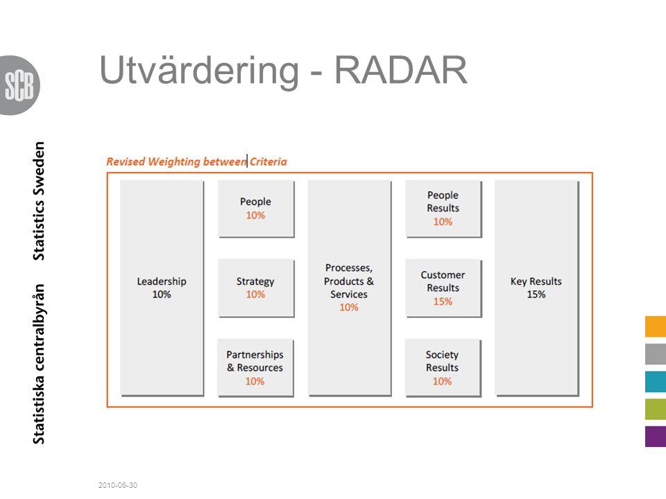 Utvärdering - RADAR Key results fokuserar nu på vad man strävar mot i strategin.