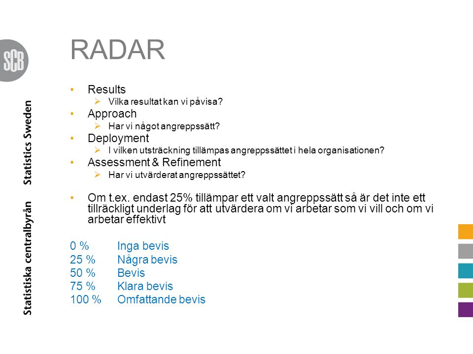 RADAR Results Approach Deployment Assessment & Refinement
