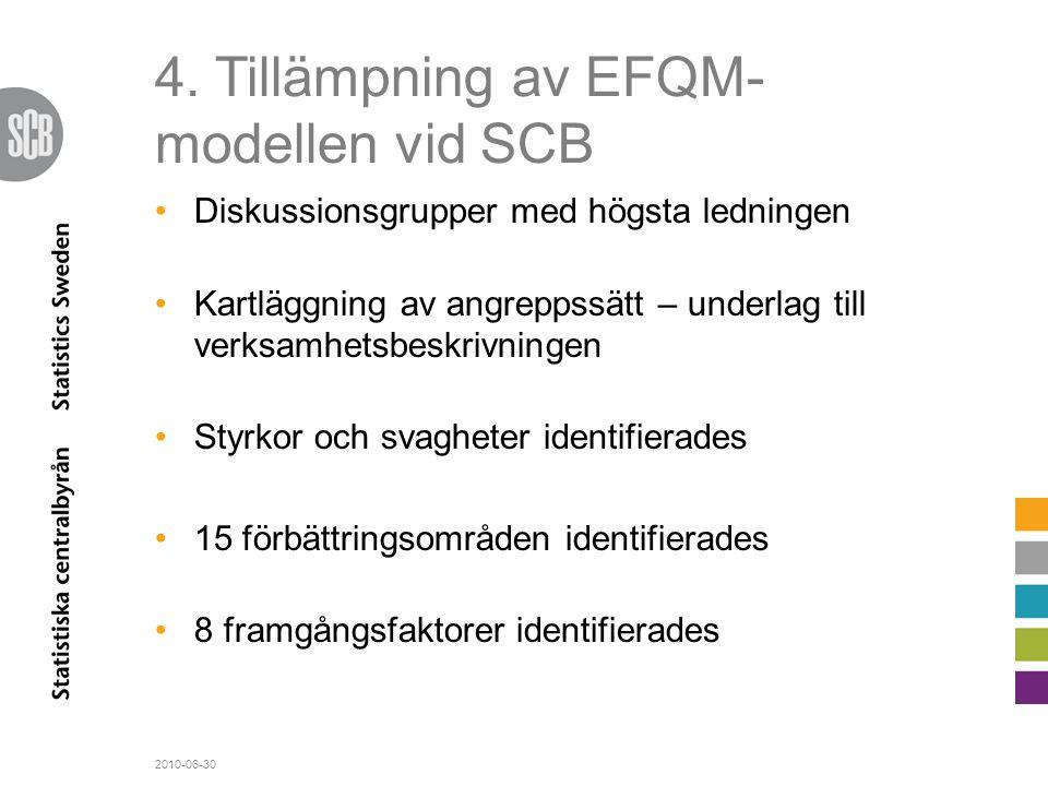 4. Tillämpning av EFQM-modellen vid SCB