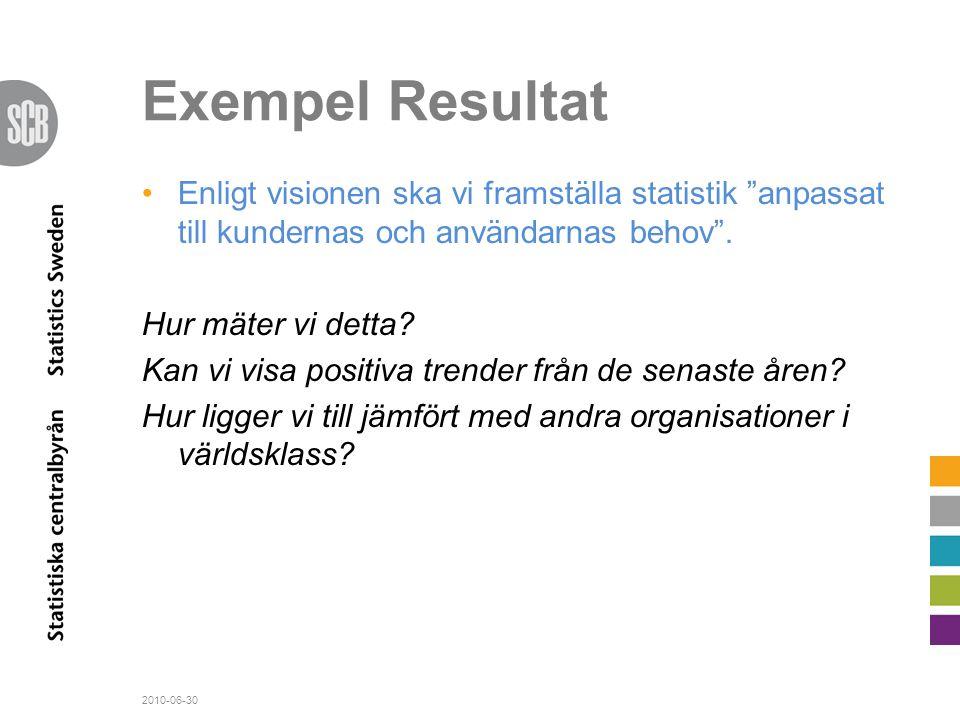 Exempel Resultat Enligt visionen ska vi framställa statistik anpassat till kundernas och användarnas behov .