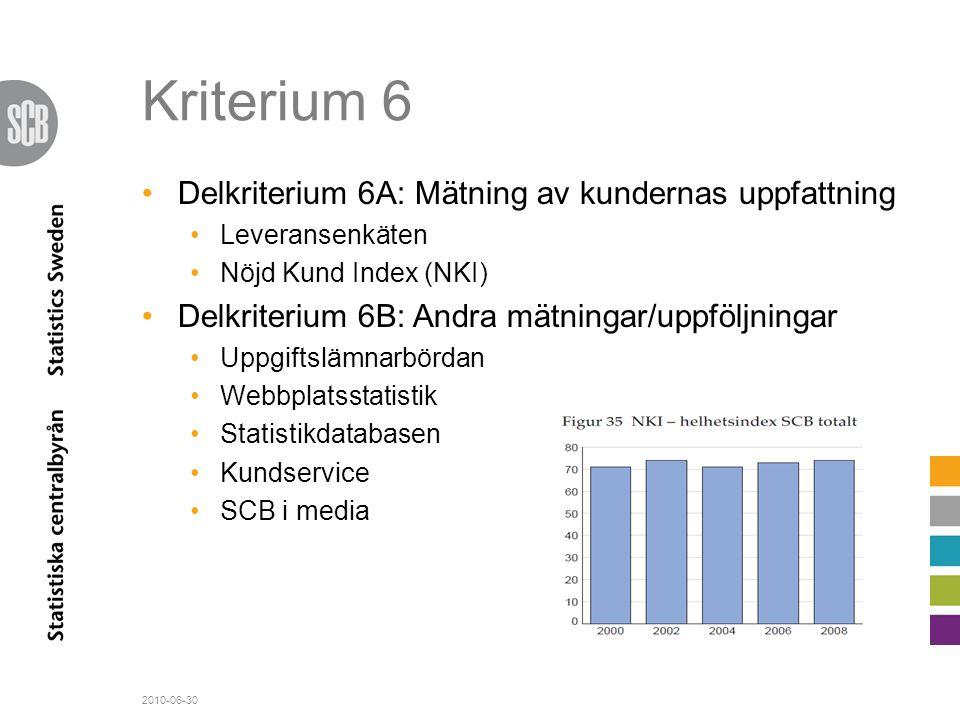 Kriterium 6 Delkriterium 6A: Mätning av kundernas uppfattning
