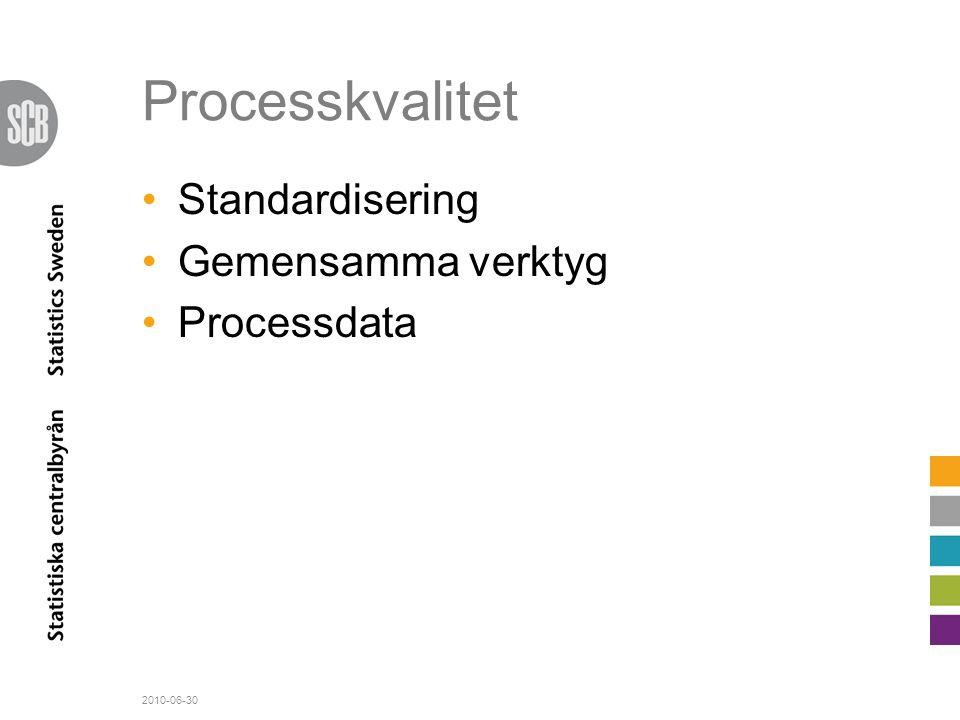 Processkvalitet Standardisering Gemensamma verktyg Processdata