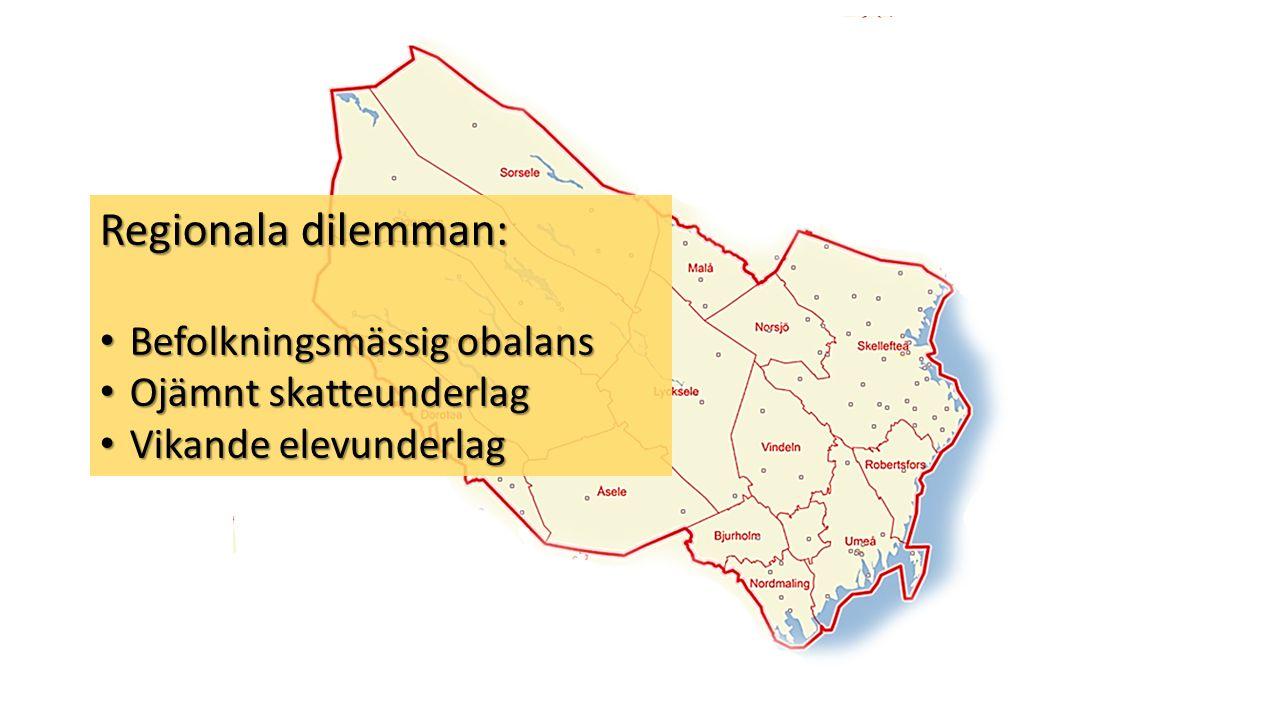 Regionala dilemman: Befolkningsmässig obalans Ojämnt skatteunderlag