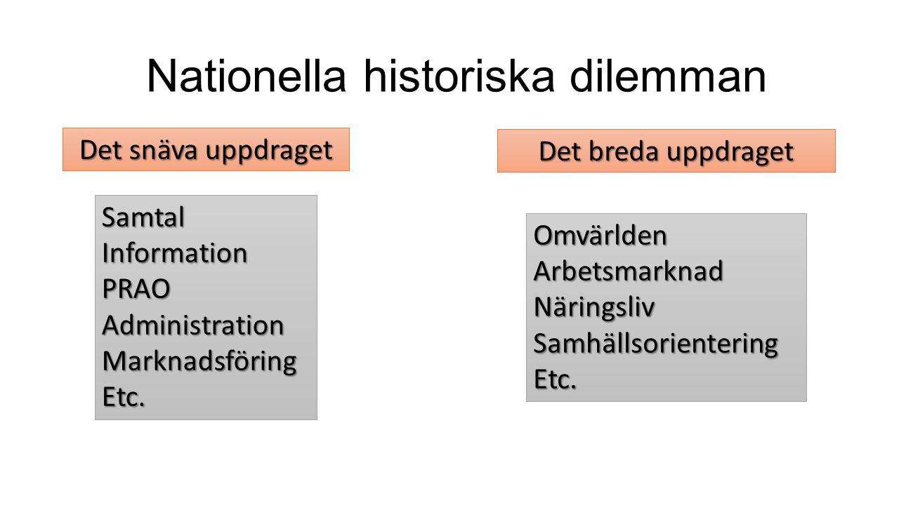Nationella historiska dilemman