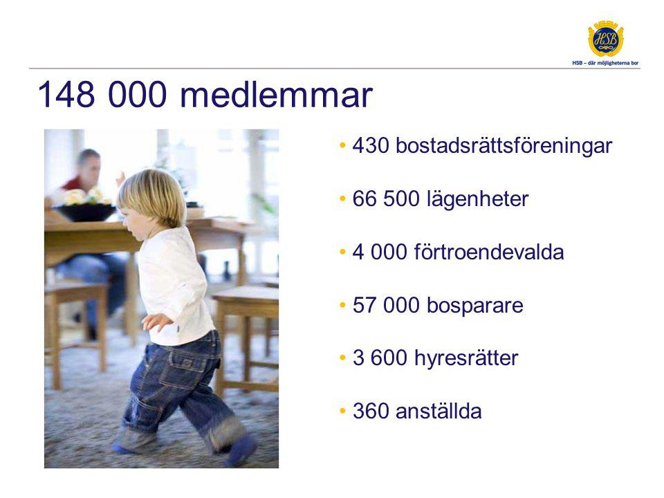 Nyckeltal 2010-12-31 Omsättning: 591,3 mnkr (koncernen 993,9 mnkr)