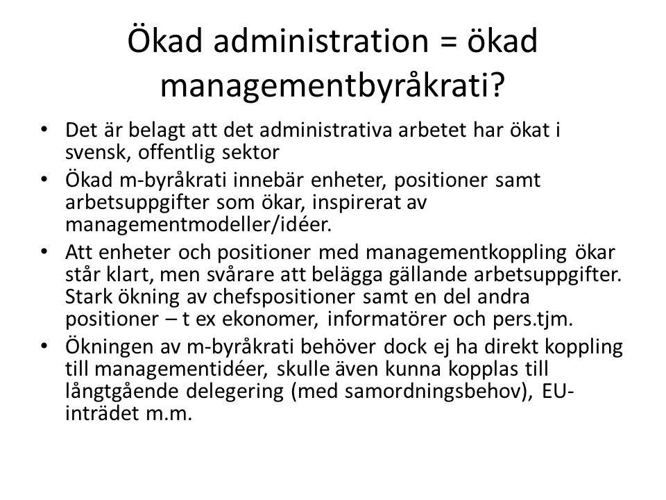 Ökad administration = ökad managementbyråkrati
