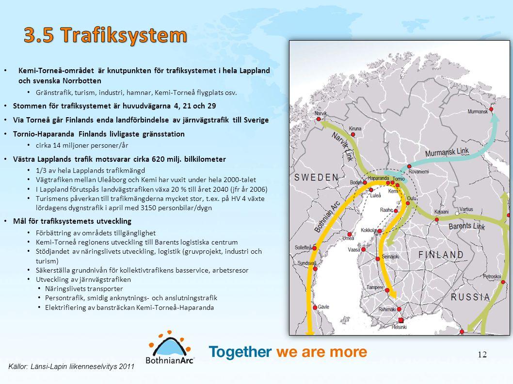 3.5 Trafiksystem Kemi-Torneå-området är knutpunkten för trafiksystemet i hela Lappland och svenska Norrbotten.