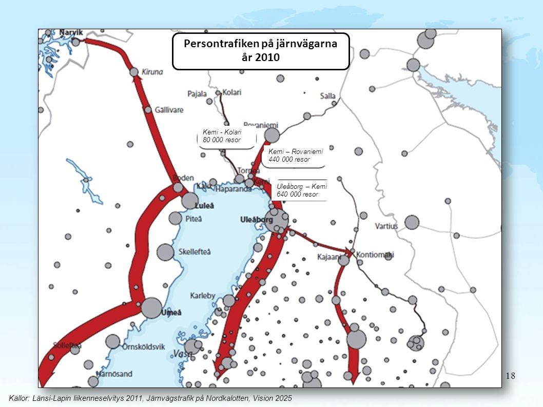 Persontrafiken på järnvägarna år 2010