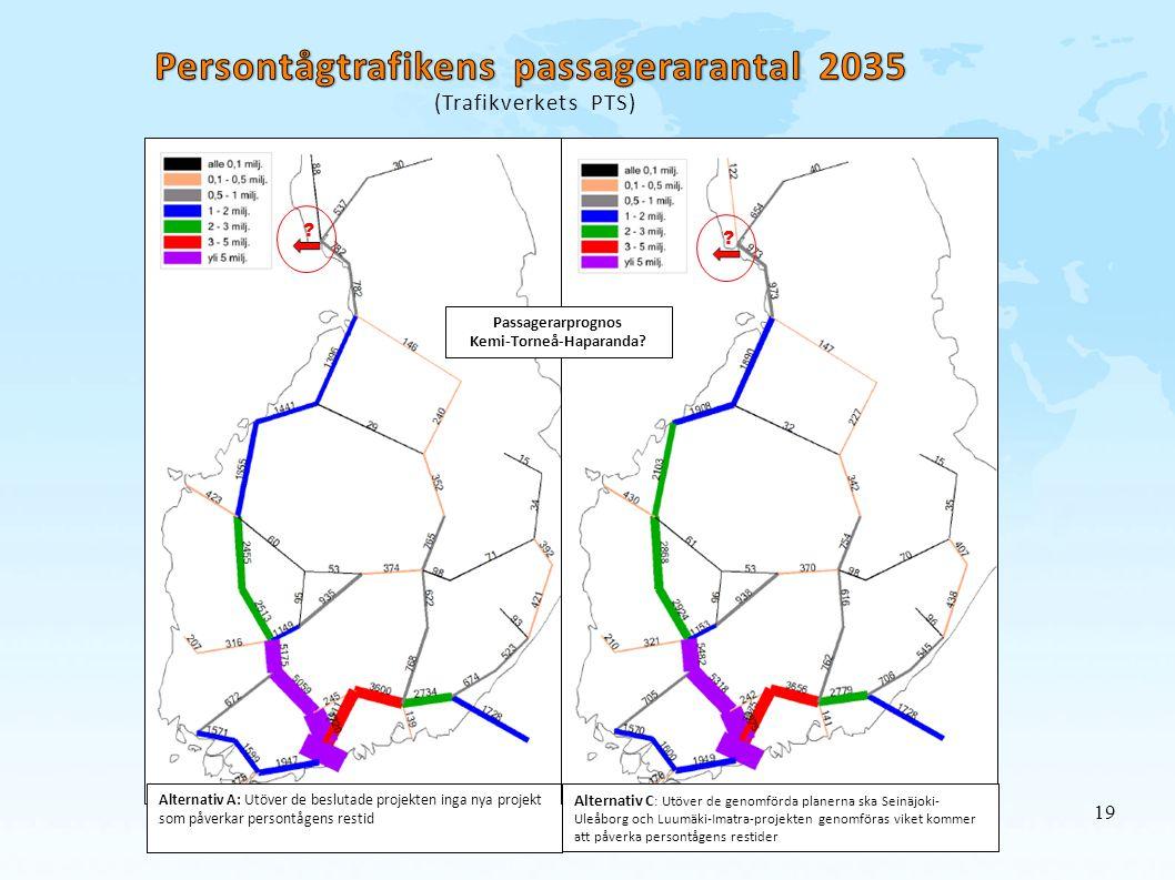 Kemi-Torneå-Haparanda