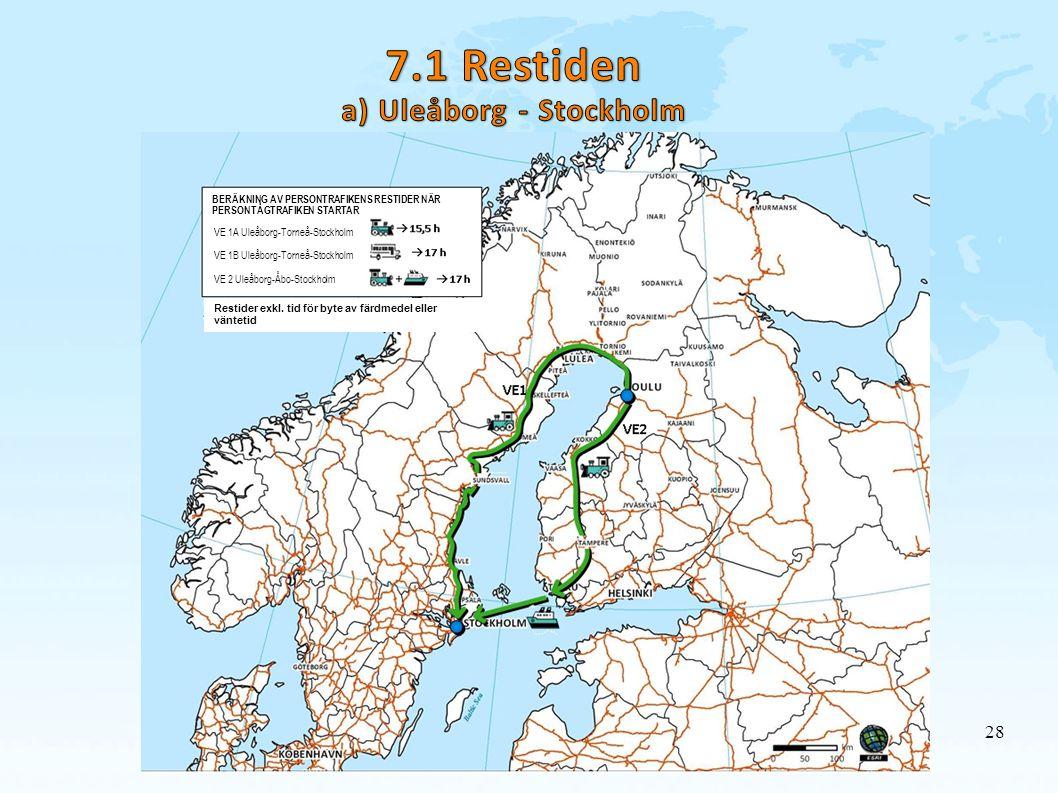 a) Uleåborg - Stockholm