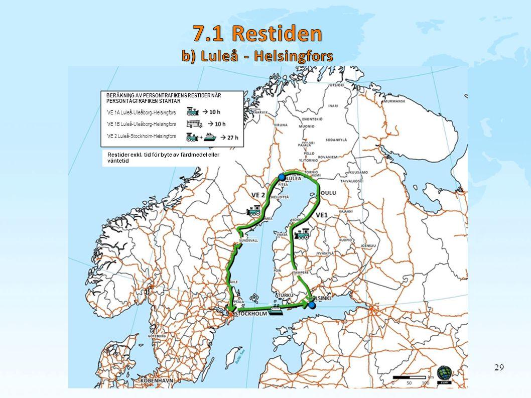 7.1 Restiden b) Luleå - Helsingfors