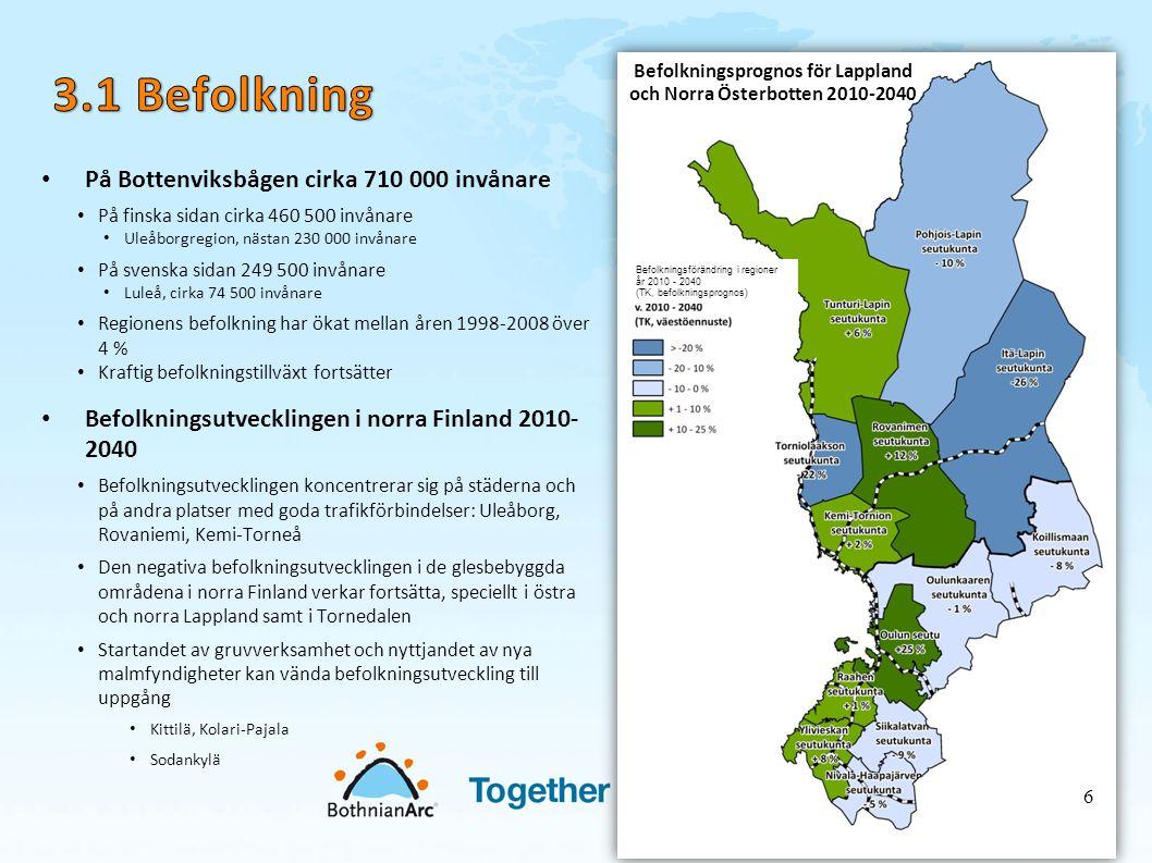 Befolkningsprognos för Lappland och Norra Österbotten 2010-2040