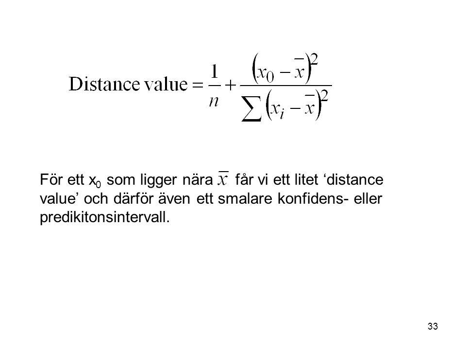 För ett x0 som ligger nära får vi ett litet 'distance value' och därför även ett smalare konfidens- eller predikitonsintervall.
