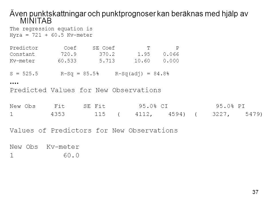 Även punktskattningar och punktprognoser kan beräknas med hjälp av MINITAB