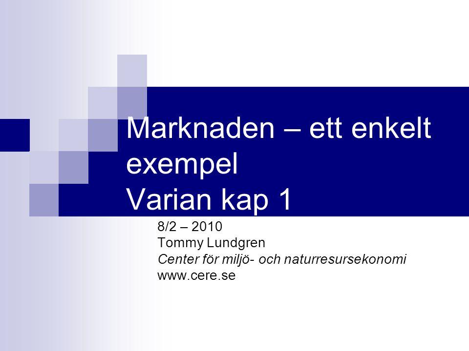 Marknaden – ett enkelt exempel Varian kap 1