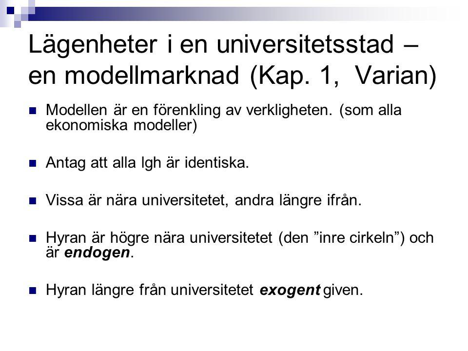 Lägenheter i en universitetsstad – en modellmarknad (Kap. 1, Varian)