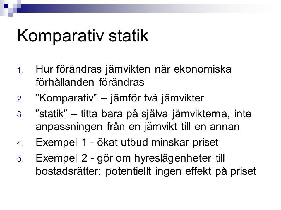 Komparativ statik Hur förändras jämvikten när ekonomiska förhållanden förändras. Komparativ – jämför två jämvikter.