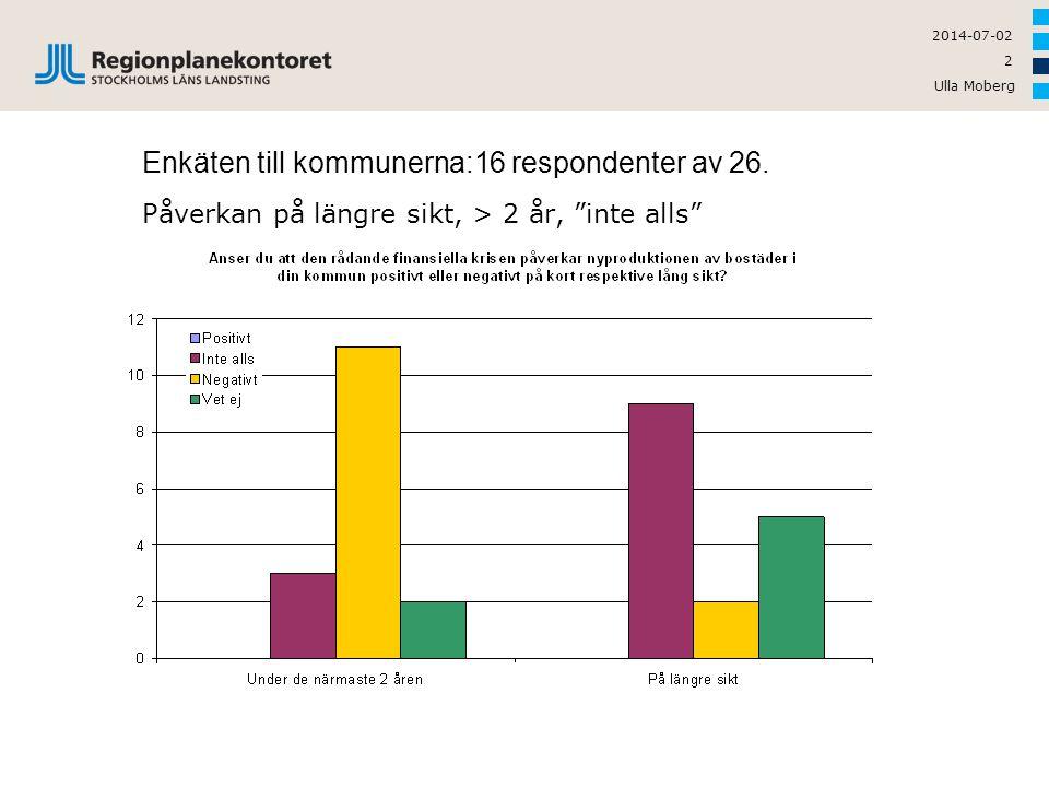 Enkäten till kommunerna:16 respondenter av 26.